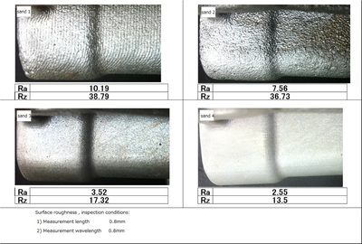 Surface roughness improvement for sand casting of aluminum