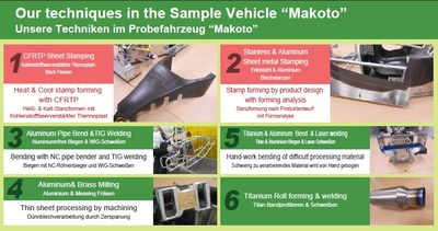 "Our techniques in the Sample Vehicle ""Makoto"""
